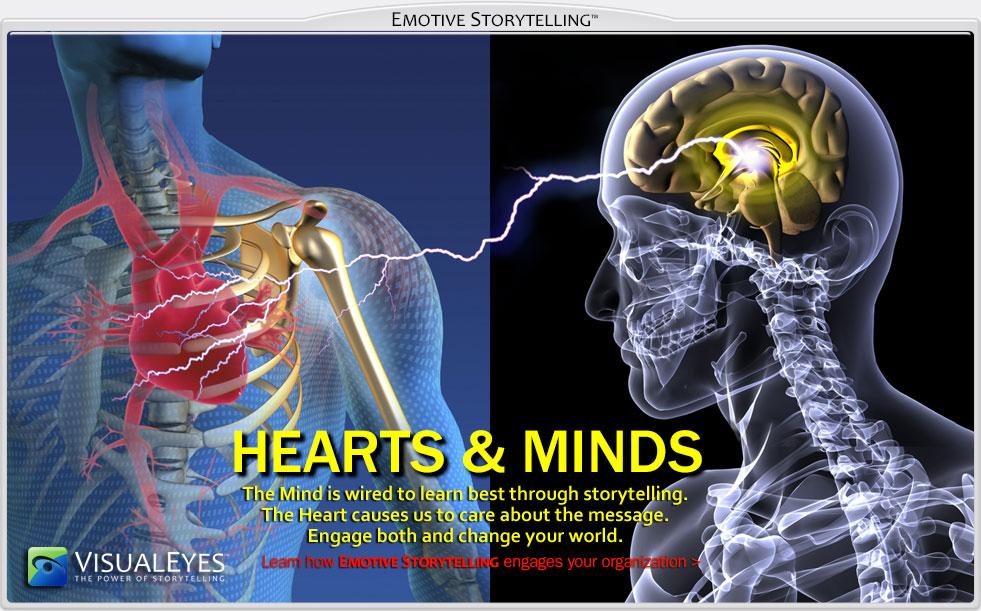 Strategic Storytelling Visual Eyes The Power Of Storytelling